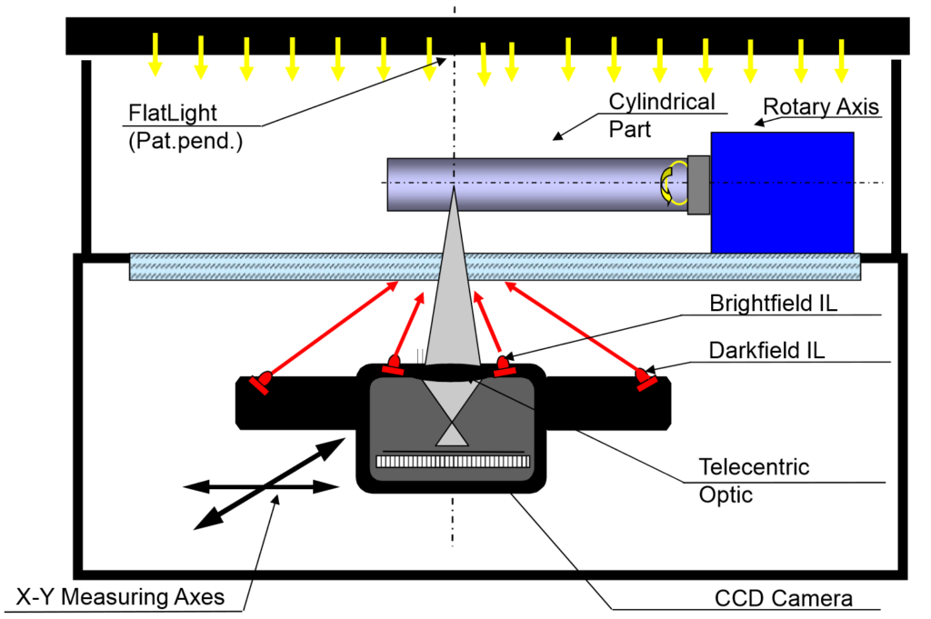 shaftscope-design